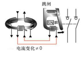 漏电保护器的工作原理是什么?