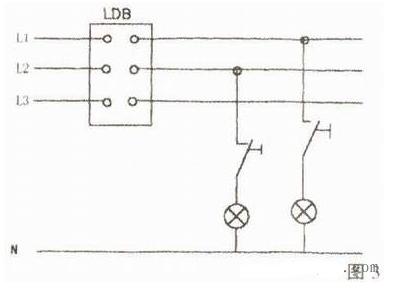 漏电保护器安装和使用注意事项
