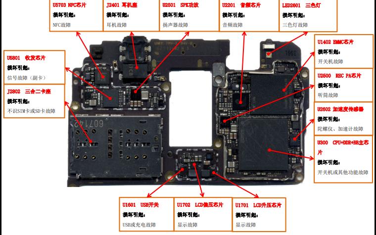 华为Mate9主板元器件位置图免费下载