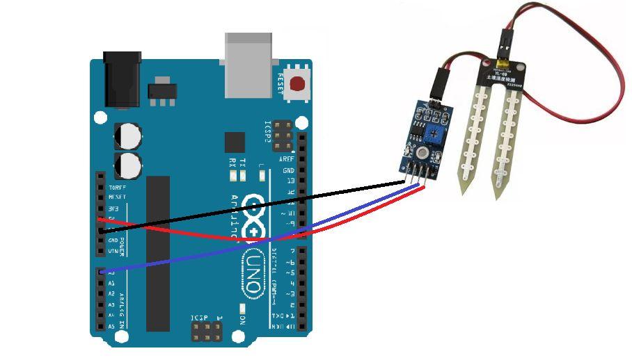 怎样将Arduino与土壤湿度传感器FC-28连接起来