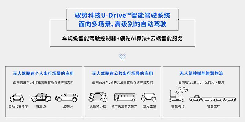 关于驭势科技打造全栈无人驾驶的理解和说明