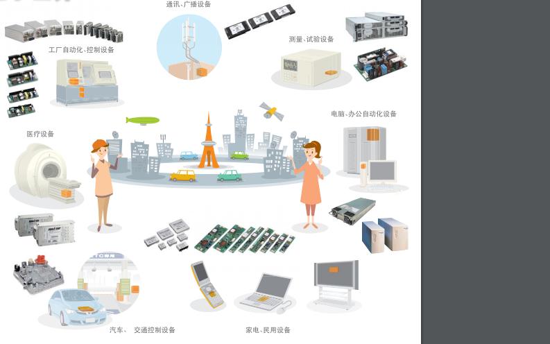 TDK的电力电子产品指南资料免费下载