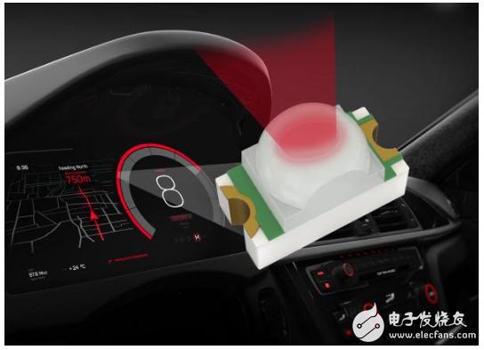 罗姆宣布推出紧凑型高输出表面贴装LED