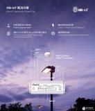 优特电源推出NB-IoT智能路灯照明驱动电源
