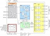 LMK05318网络同步器时钟功能介绍