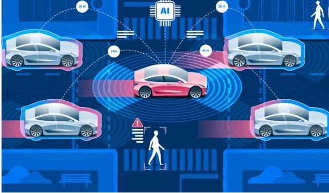 網聯汽車的發展現在最需要的是什么