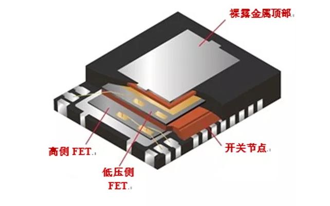 用于驅動不同電機電流的各種封裝選項