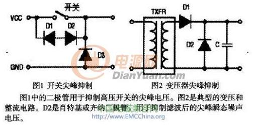 如何给电视系统选择合适的电磁兼容性元器件