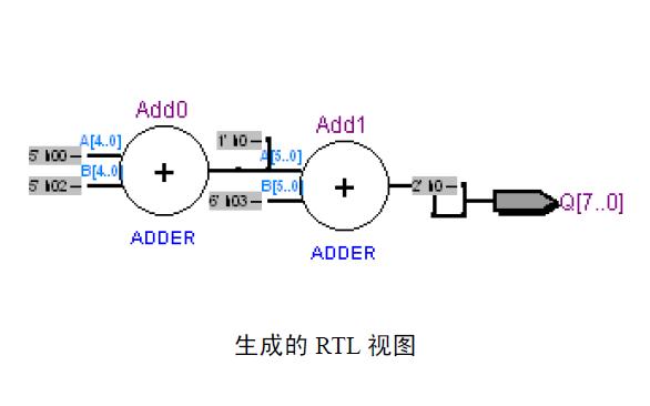 FPGA教程之Verilog HDL扫盲文PDF电子书免费下载
