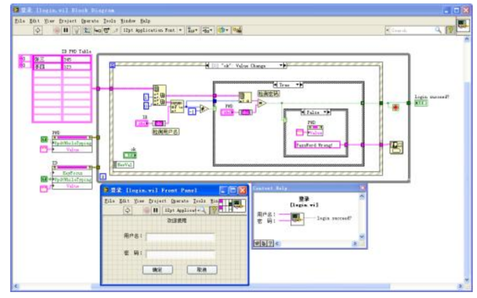 使用LabVIEW设计的生成波形和过程监视器