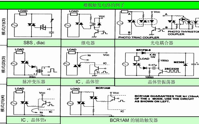 硅可控开关元件与三端双向可控硅开关元件的原理分析与实例应用