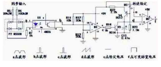 直流调速器的应用特点
