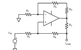 在致动器驱动和闭环控制中使用电流 DAC 的原因...