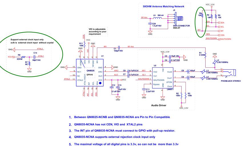 QN8035立体声调频接收芯片的详细资料和程序合集免费下载
