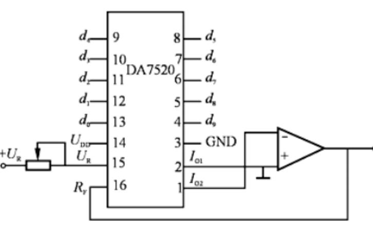 DAC的基础知识和AD7520中文介绍及DAC的主要技术指标详细说明