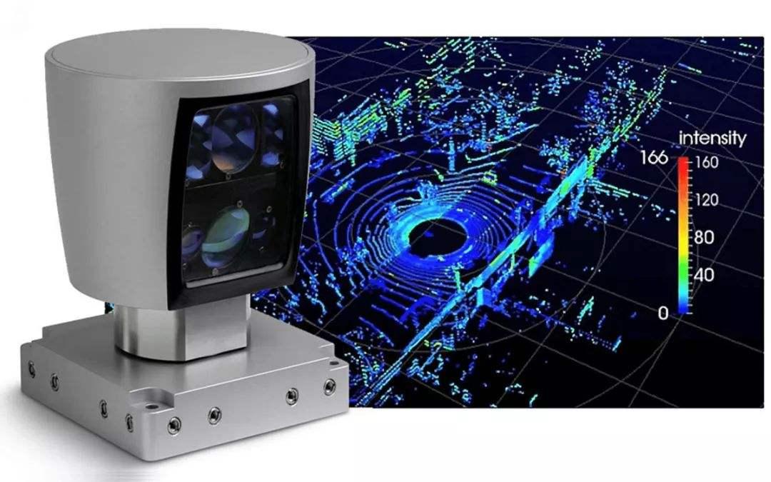 干货 | 激光雷达工作原理、技术特点浅析