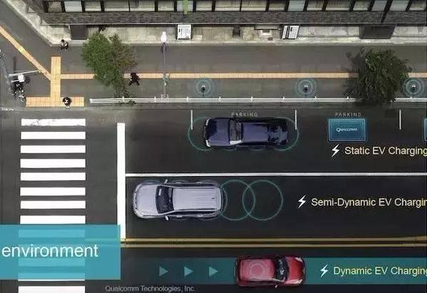 无线新技术让电动汽车实现行驶中充电
