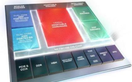 阿里巴巴背后的芯片Xilinx FPGAs