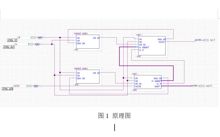使用异步串口收发器解决收发两端时钟不同步的问题实验免费下载