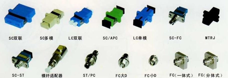 光纤适配器与连接器的区别