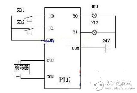最全旋转编码器接线方法