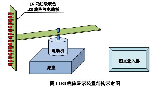 LED線陣顯示裝置的電子設計試題免費下載