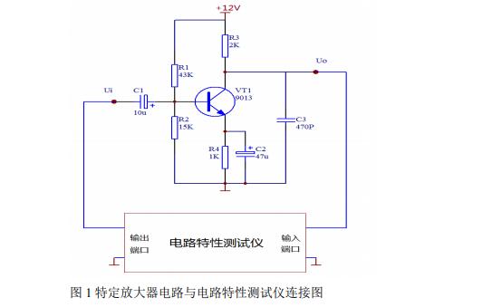 简易电路特性测试仪的电子设计试题免费下载