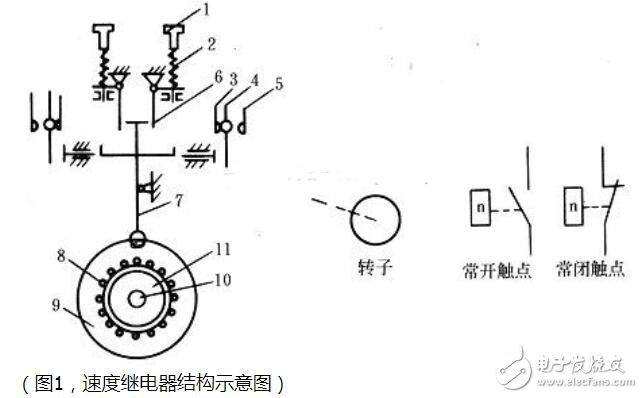 電動機反接制動原理_電動機反接制動的方法