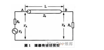 高速数字电路的电磁兼容性设计