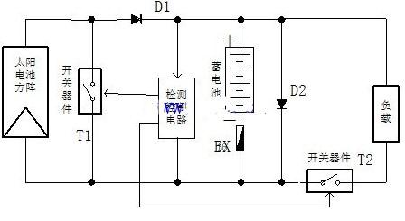 光伏控制器的作用及电路工作原理分析