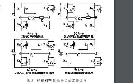 用于全桥高频链逆变器的移相SPWM软开关技术的详细概述