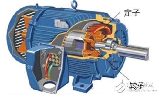 电机电流过大的原因_电机电流不平衡的原因