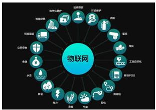 哪些因素影響了物聯網的普及