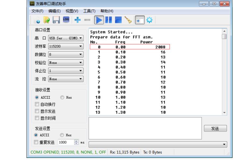 STM32单片机的快速傅里叶变换代码说明-电子电路图,电子技术资料网站