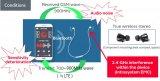 行业 | 村田电子在无线耳机中的滤噪对策