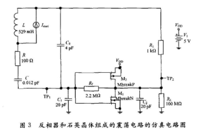 如何使用CMOS反相器进行石英晶体振荡电路的PSPICE仿真