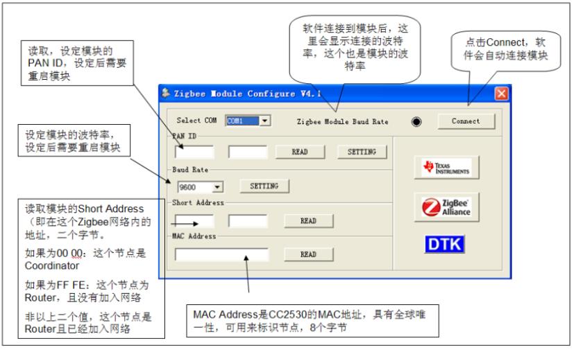 DRF1600 Zigbee 模塊數據傳輸指南詳細教程說明