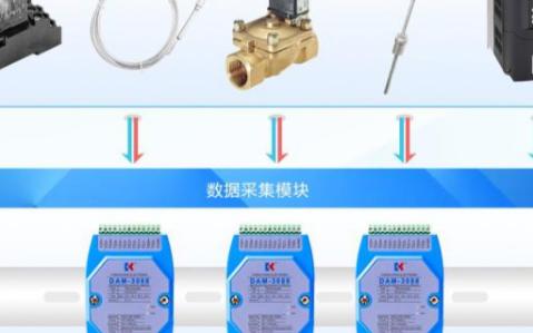 工業控制模擬信號采集模塊與傳感器的應用