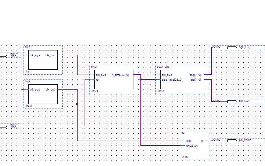 使用VHDL实现移位寄存器的资料和工程文件免费下载