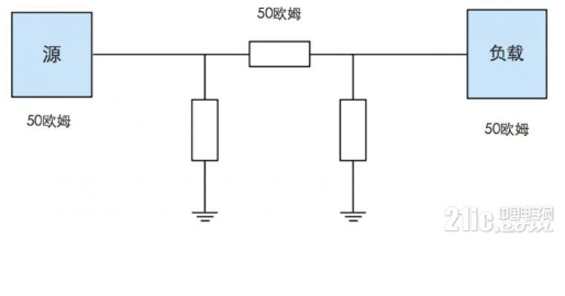 造成与芯片手册推荐电路偏差大的原因分析