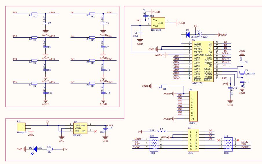 ADS1256高精度采集模块的电路原理图免费下载