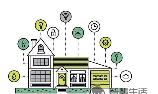 怎样用物联网技术来实现智能化