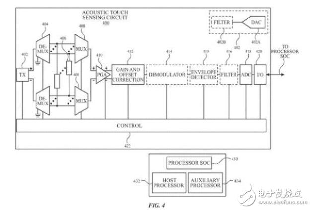 蘋果推出超聲波觸屏專利 解決潮濕環境下電子屏幕設備使用問題