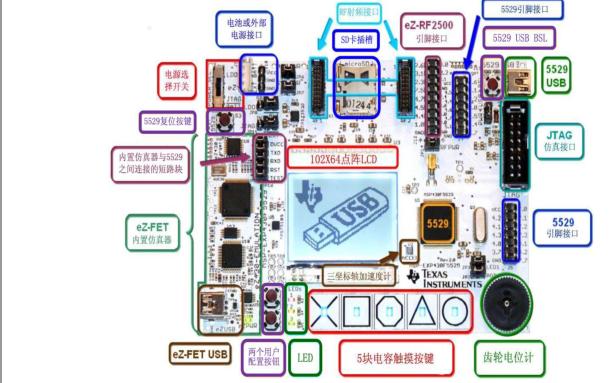 MSP430F5529开发板实验指导书和程序免费下载