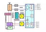 射频电路原理详解