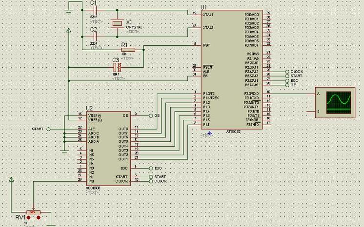 使用ADC0808实现PWM的程序和仿真图等详细资料免费下载