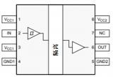 干货 | 数字隔离器、隔离式数字输入模块之间有何异同?