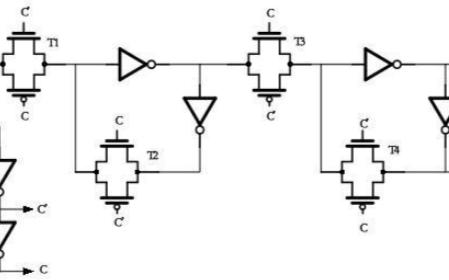 關于數字電路中觸發器的應用