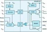 选择栅极驱动器时,需要考虑的四大电路特性