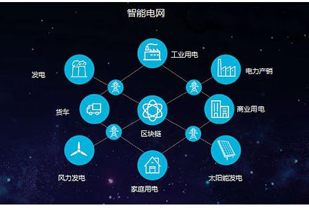 能链区块链正在构造未来能源消费新生态